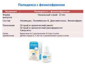 полидекса применение